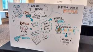 Amanda Herman storyboard at TEDxSpringfield