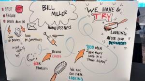 Bill Miller Summary Board: TEDxSpringfield
