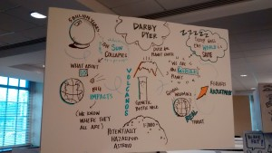 Darby Dyer storyboard, TEDx Springfield