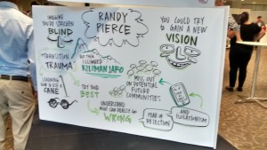 Summary board prepared in real-time at Randy Pierce's talk on blindness, TEDx Springfield