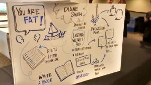 Diane_Smith_Summaryboard_TEDx