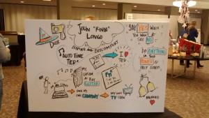 John_Longo_Summaryboard_TEDx