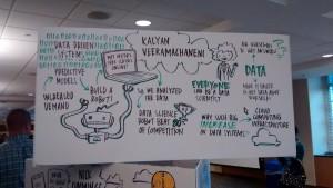 Kalyan_Summaryboard_TEDx