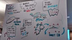 Marek_Summaryboard_TEDx