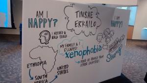 Tinsae_Summaryboard_TEDx
